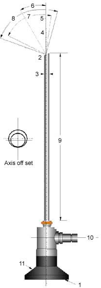 Endoscope Design: Endoscope Design And Assembly