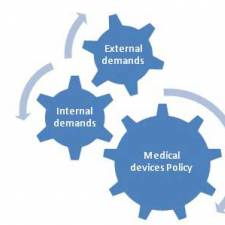 The thinking behind Medical Devices Management Policy